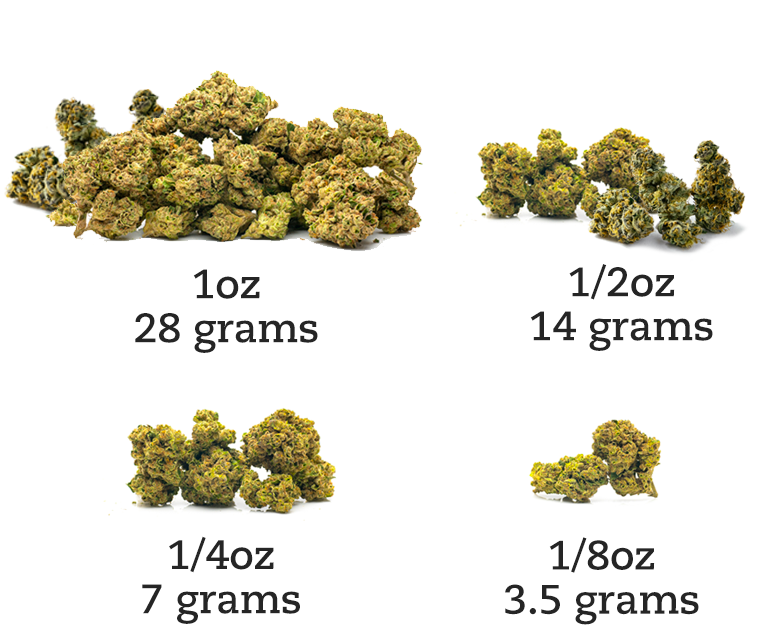 all weed measurements